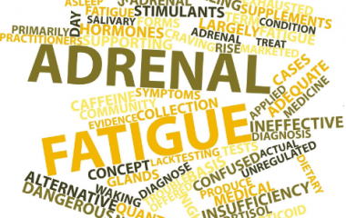 Adrenal Fatigue Symptoms