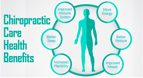 10 researched benefits of Chiropractic care by Matthew Hodgson BSc